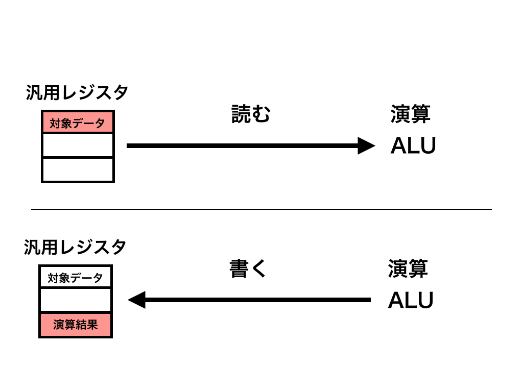 f:id:hiro-htm877:20190707234547p:plain