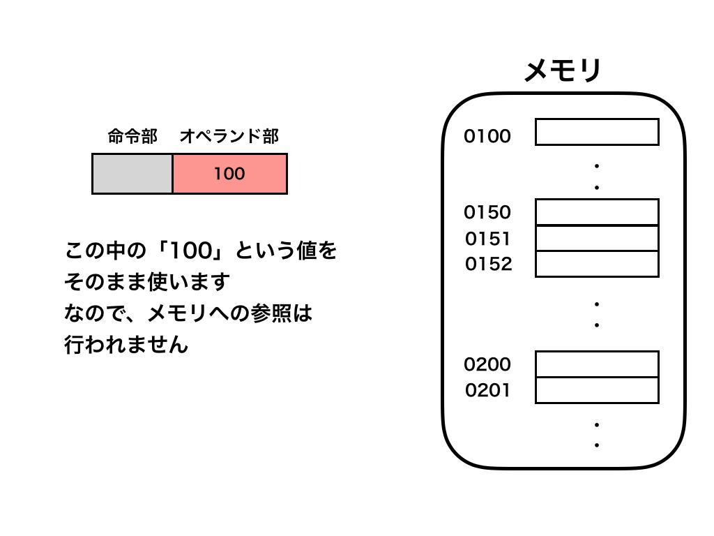 f:id:hiro-htm877:20190708202234p:plain