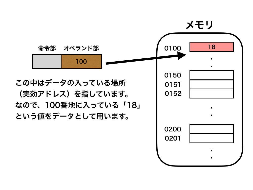 f:id:hiro-htm877:20190708202638p:plain