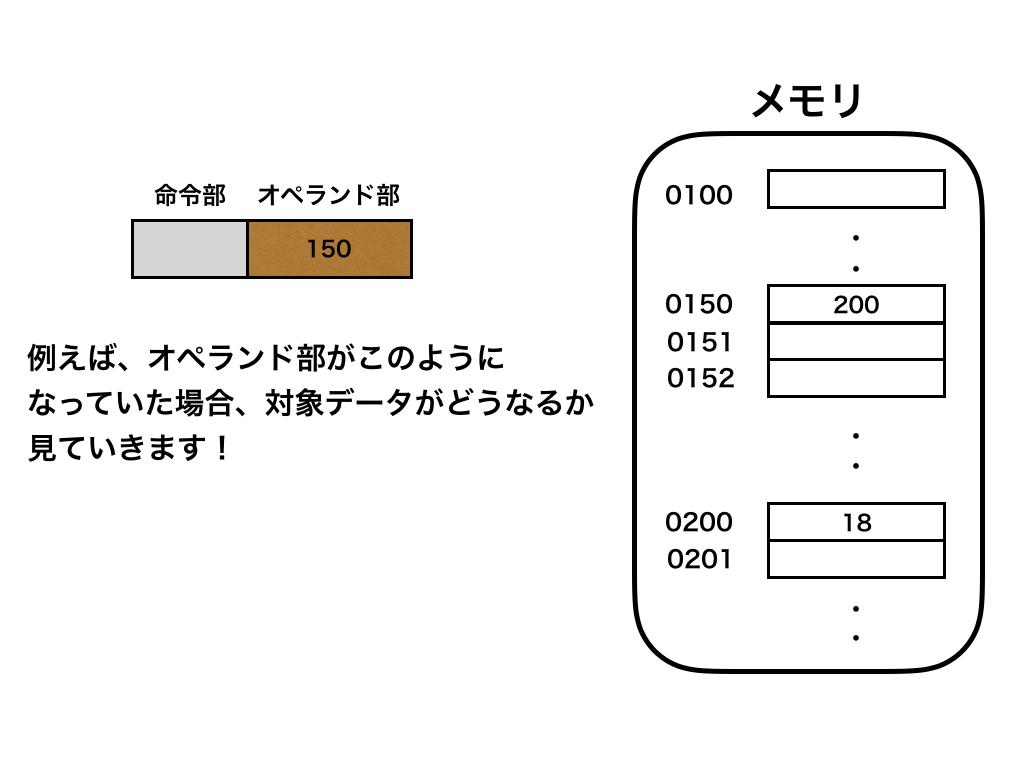 f:id:hiro-htm877:20190708205734p:plain