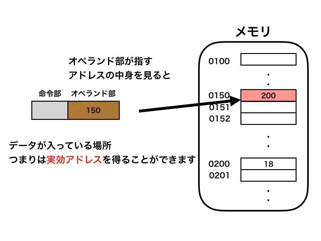 f:id:hiro-htm877:20190708210040p:plain