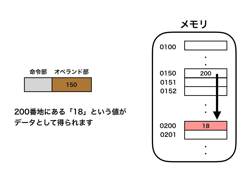 f:id:hiro-htm877:20190708210210p:plain
