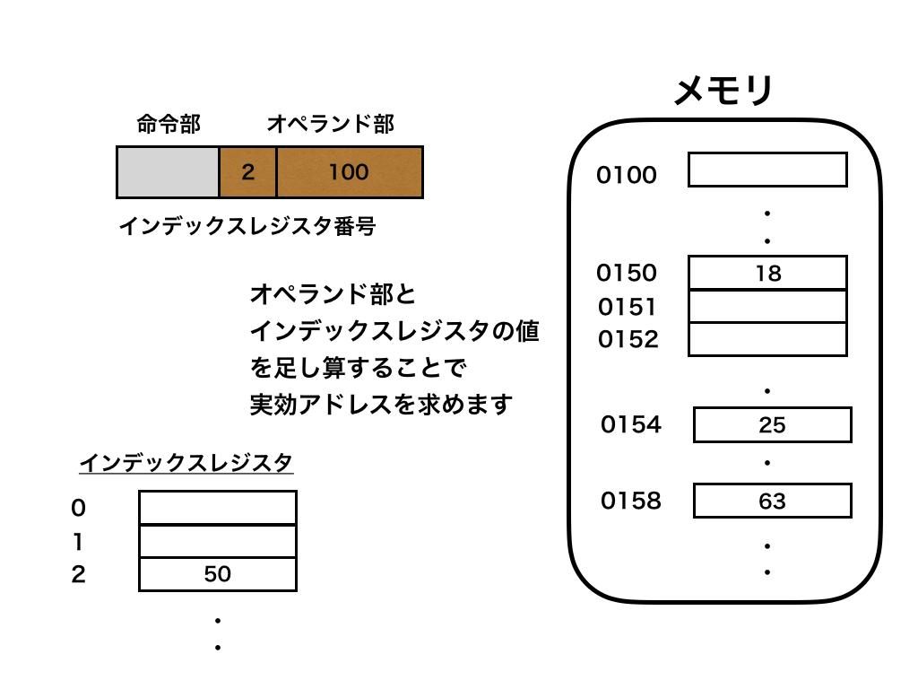 f:id:hiro-htm877:20190708212415p:plain