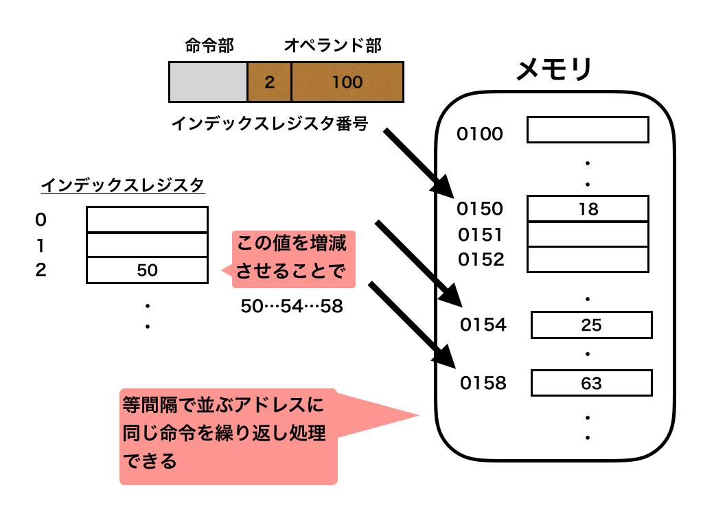 f:id:hiro-htm877:20190708212433p:plain