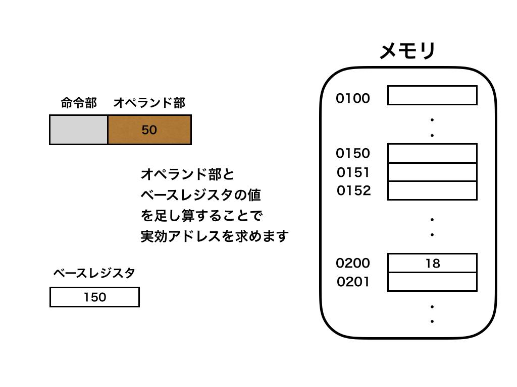f:id:hiro-htm877:20190708212919p:plain