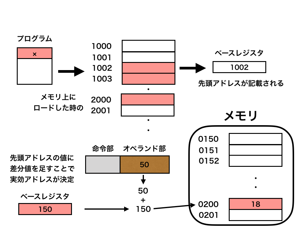 f:id:hiro-htm877:20190708213917p:plain