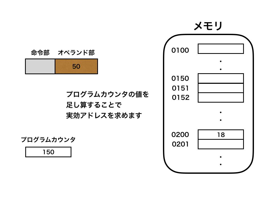 f:id:hiro-htm877:20190708214105p:plain