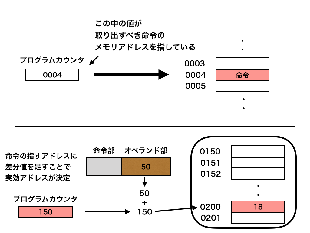 f:id:hiro-htm877:20190708215147p:plain