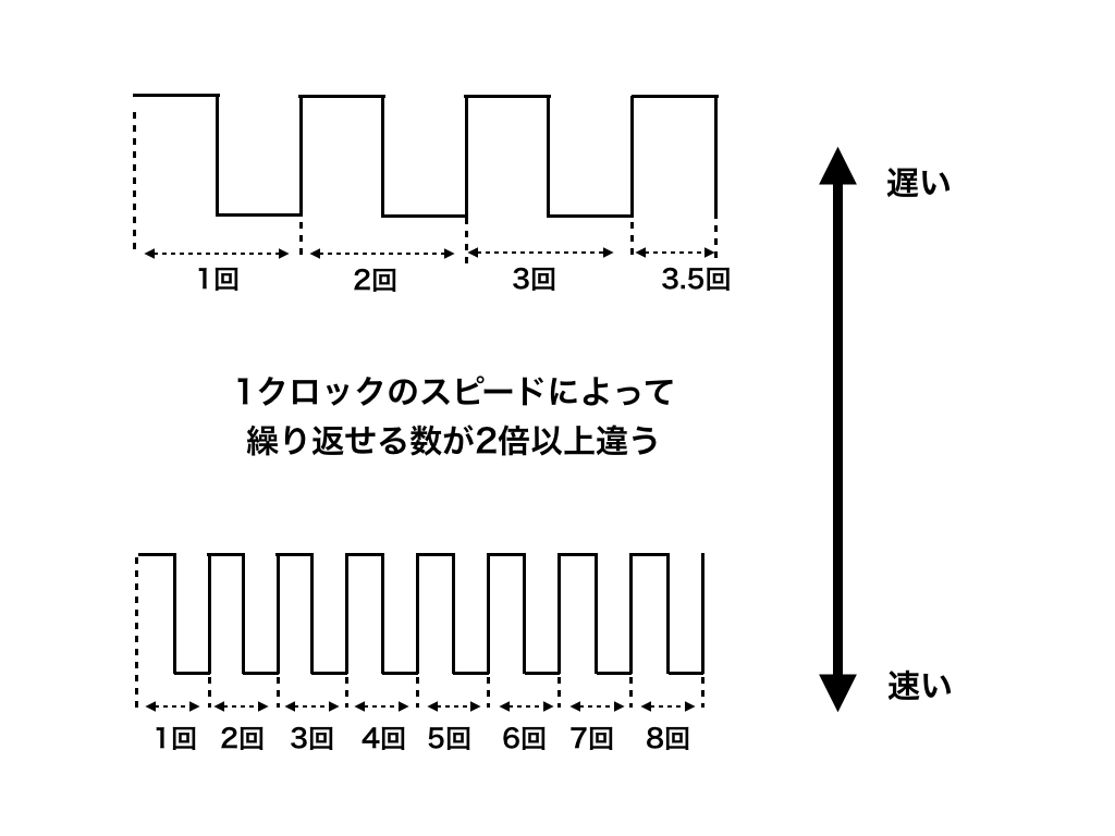 f:id:hiro-htm877:20190709210303p:plain
