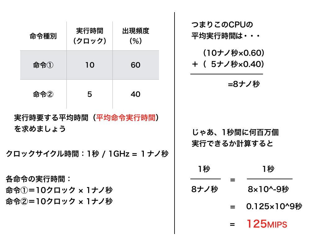 f:id:hiro-htm877:20190709213646p:plain