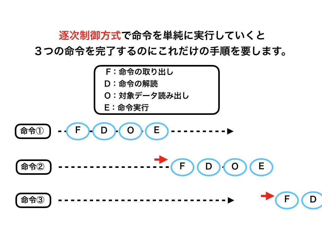 f:id:hiro-htm877:20190710214148p:plain