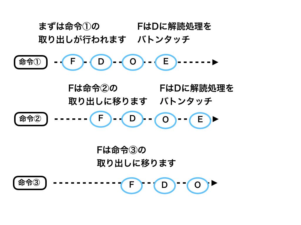 f:id:hiro-htm877:20190710215256p:plain