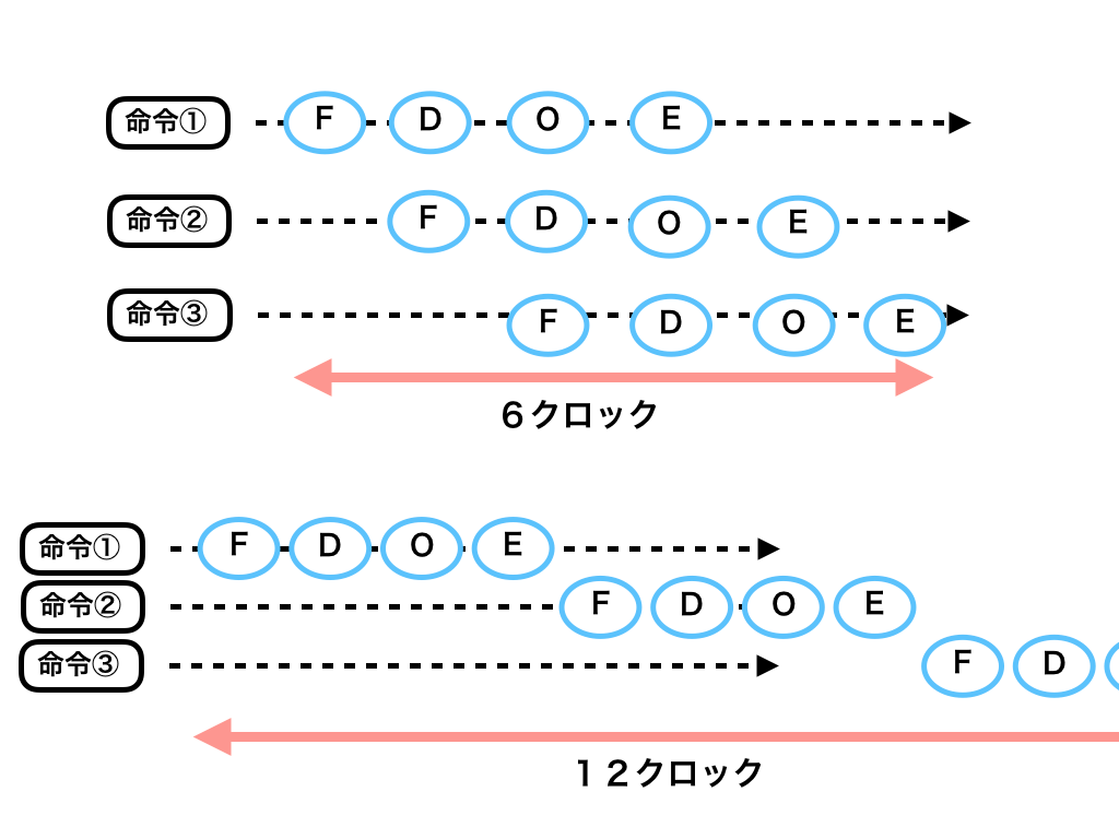 f:id:hiro-htm877:20190710220324p:plain
