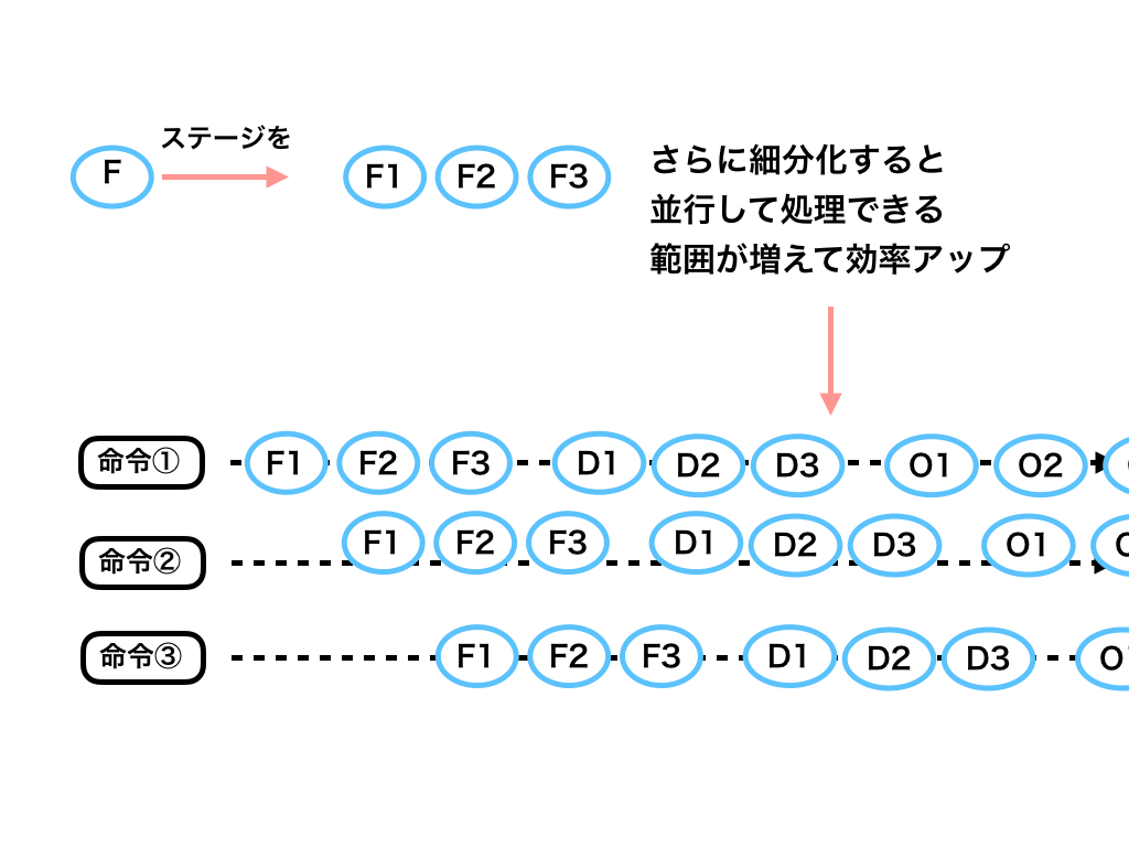 f:id:hiro-htm877:20190710221246p:plain