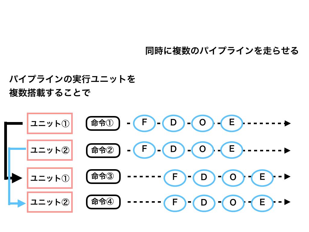 f:id:hiro-htm877:20190710222055p:plain