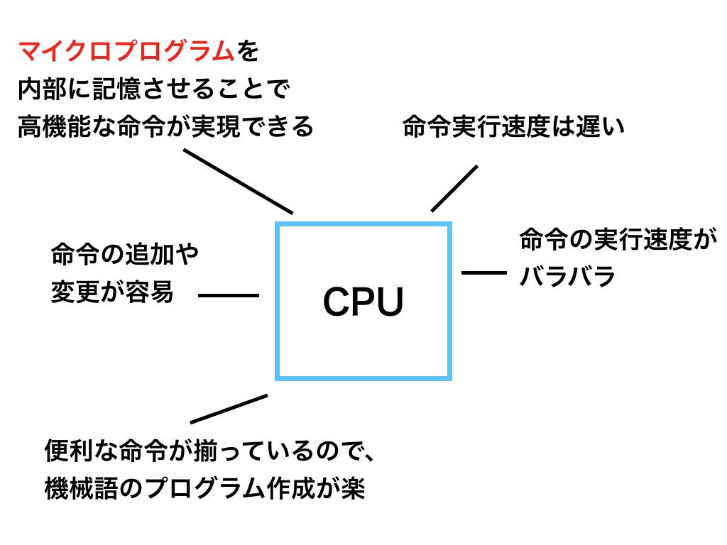f:id:hiro-htm877:20190710223339p:plain