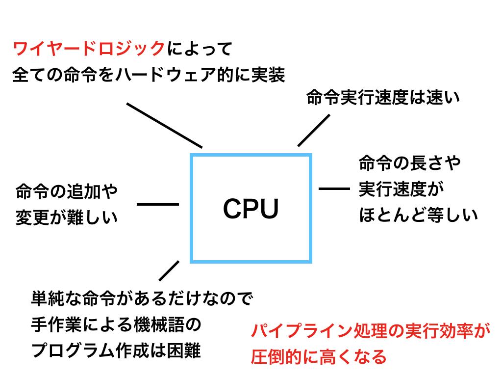 f:id:hiro-htm877:20190710223757p:plain