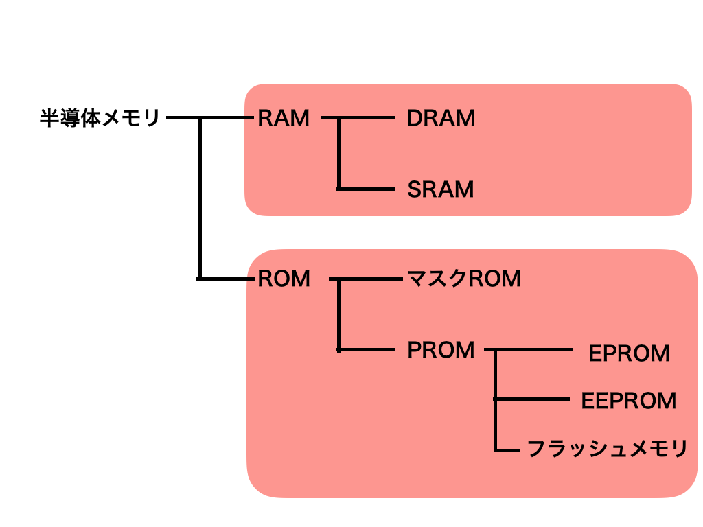 f:id:hiro-htm877:20190711222513p:plain