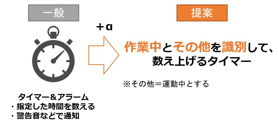 f:id:hiro-htm877:20210214212259p:plain
