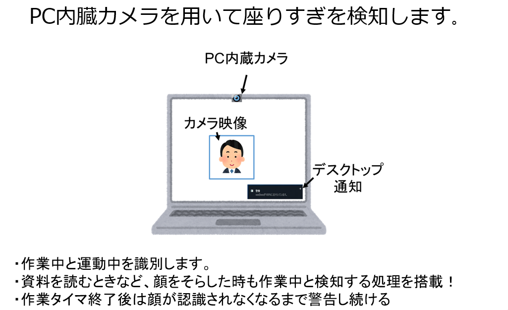 f:id:hiro-htm877:20210214212309p:plain