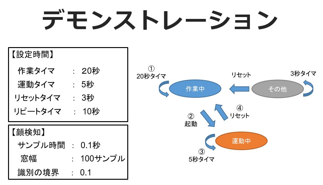 f:id:hiro-htm877:20210214212320p:plain