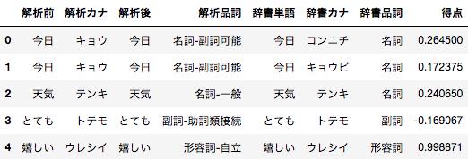 f:id:hiro-i2:20181021105533p:plain