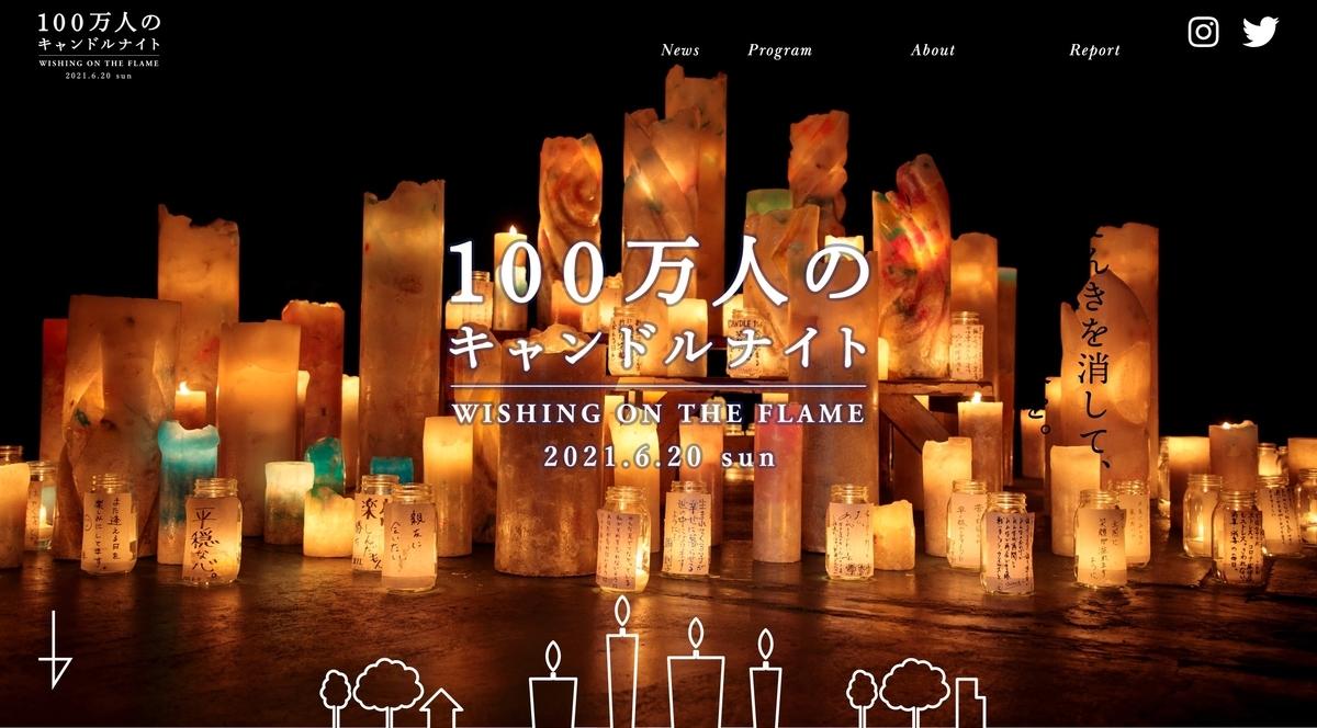 f:id:hiro-jp:20210514072941j:plain