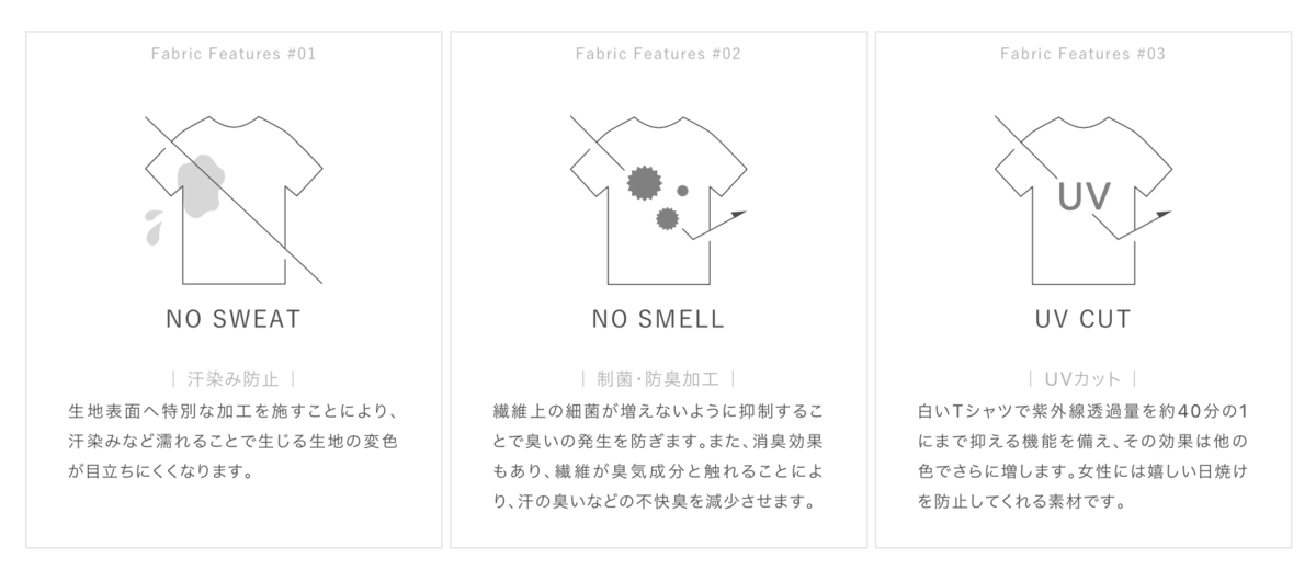 f:id:hiro-kuro:20210425114012p:plain