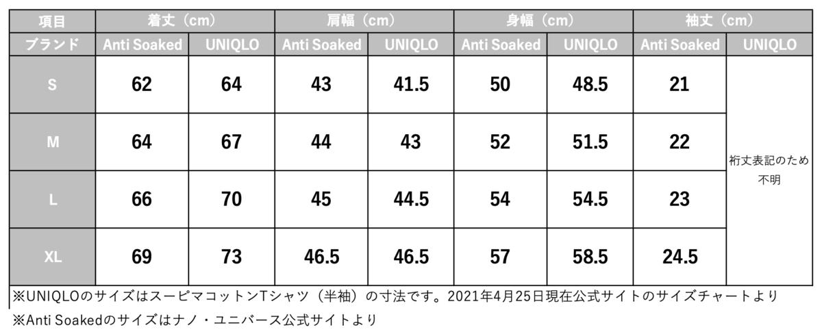 f:id:hiro-kuro:20210425115709p:plain