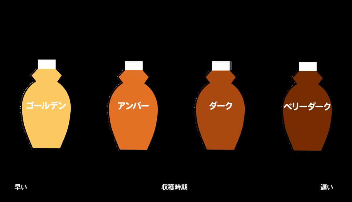 f:id:hiro-kuro:20210429183219p:plain