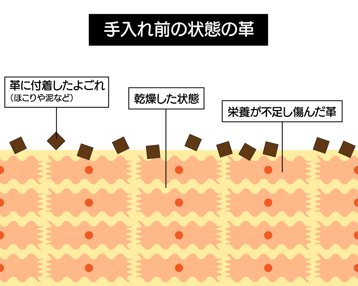 f:id:hiro-kuro:20210516214041p:plain