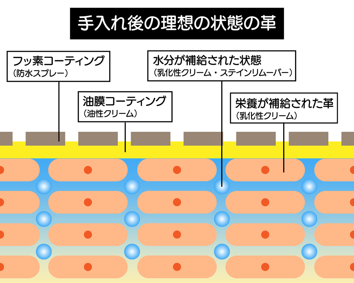 f:id:hiro-kuro:20210516214054p:plain