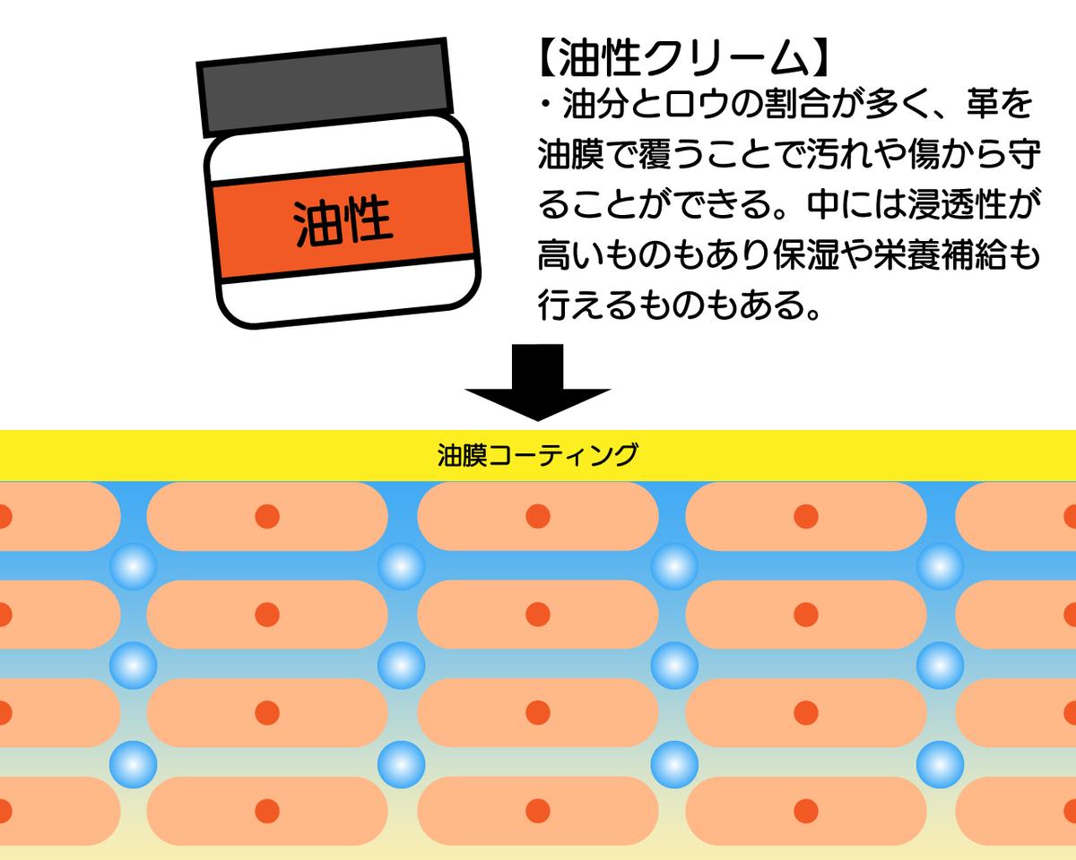 f:id:hiro-kuro:20210516214130p:plain