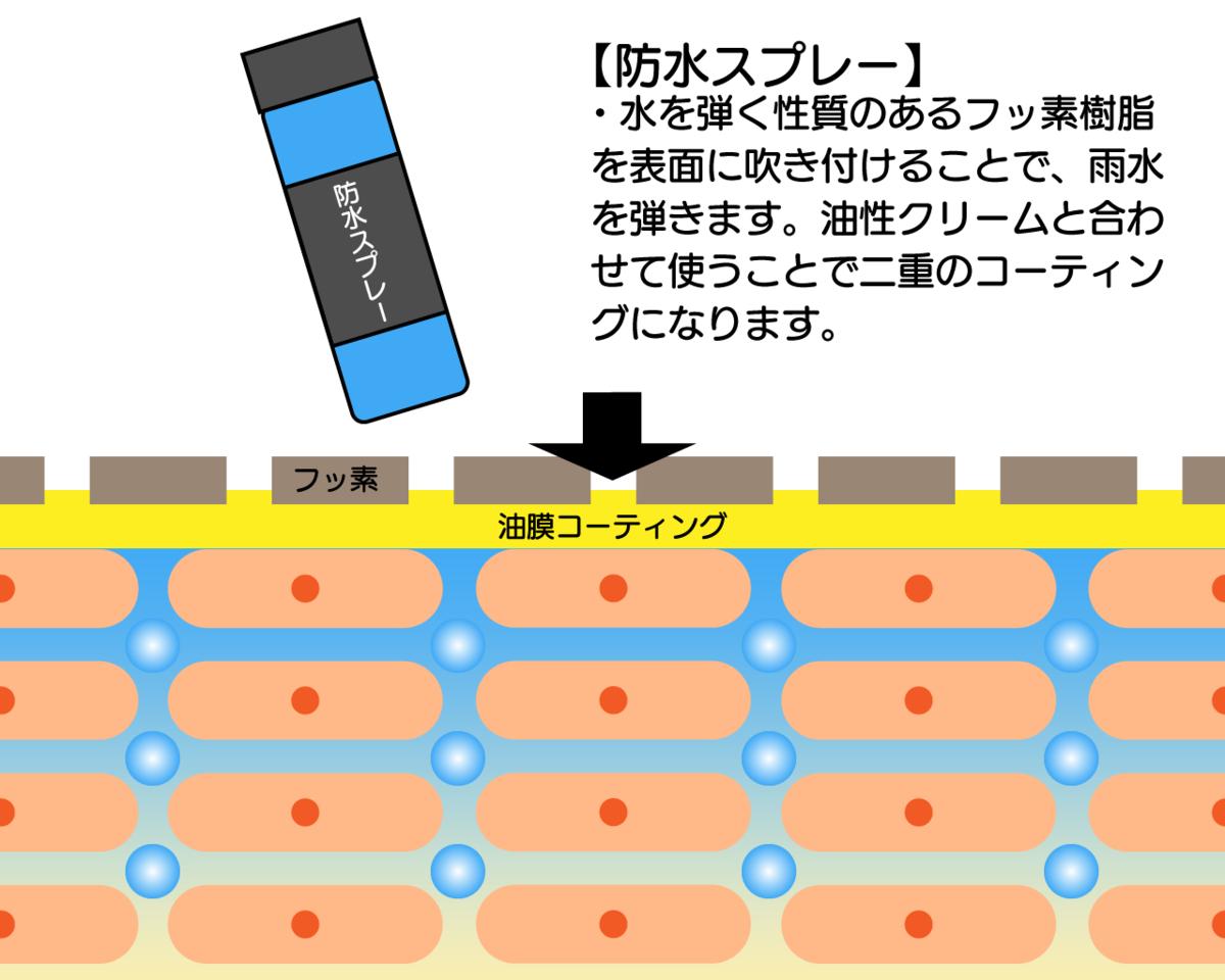 f:id:hiro-kuro:20210516214133p:plain