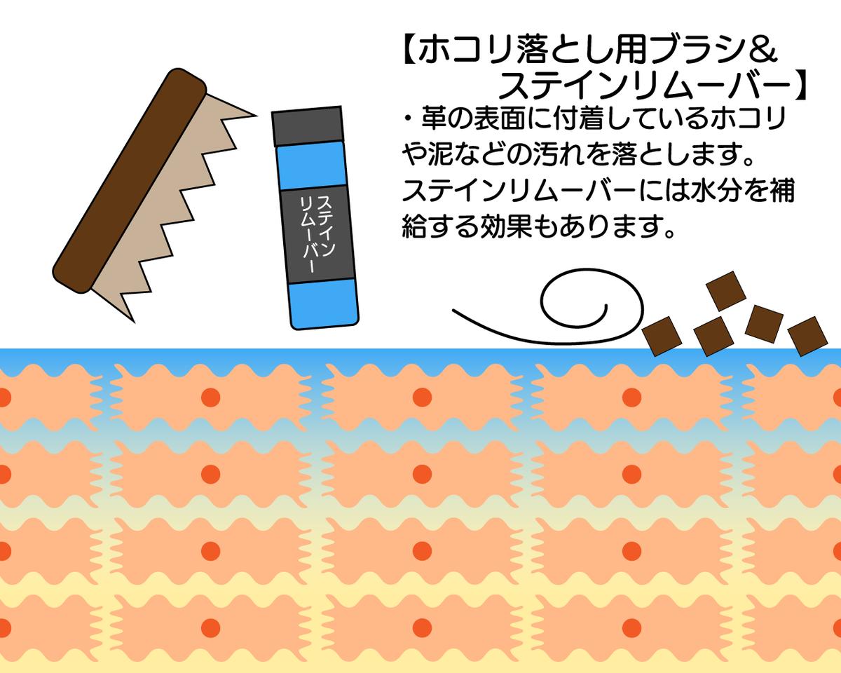 f:id:hiro-kuro:20210516220336p:plain