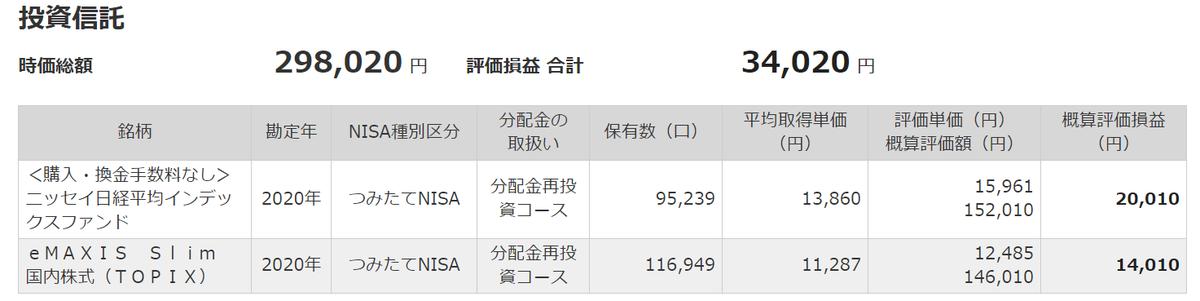 f:id:hiro-life:20201229005200p:plain