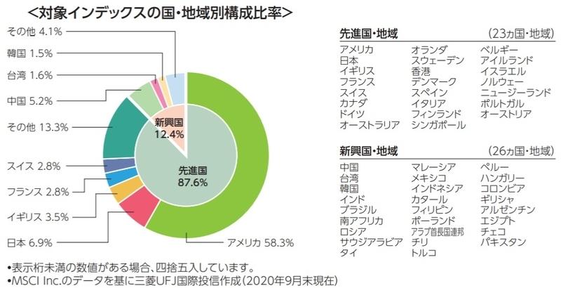 f:id:hiro-life:20210213124633j:plain