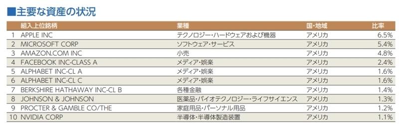 f:id:hiro-life:20210213124704j:plain