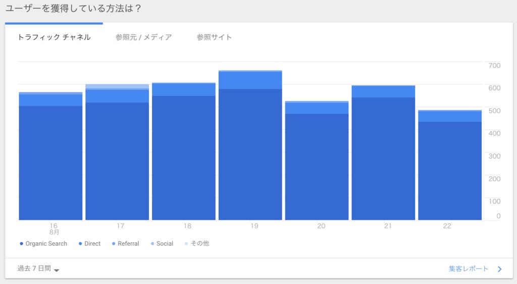 f:id:hiro-maki:20180823074151p:plain