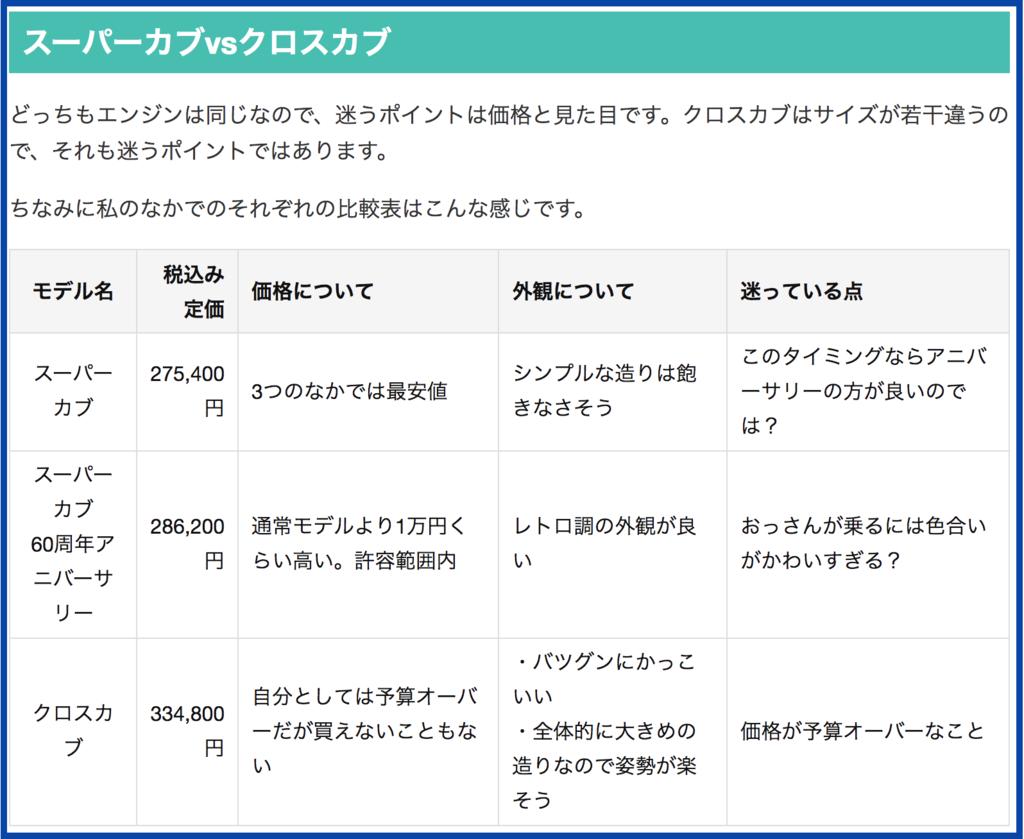 f:id:hiro-maki:20190212185548p:plain