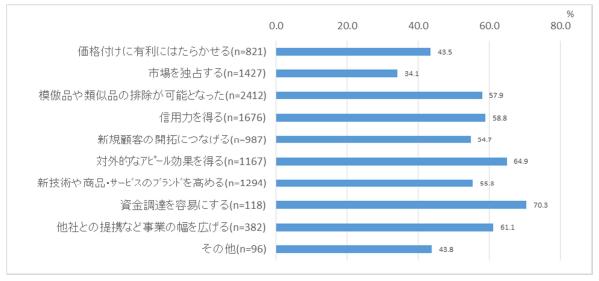 f:id:hiro-roncha:20160921085009p:plain