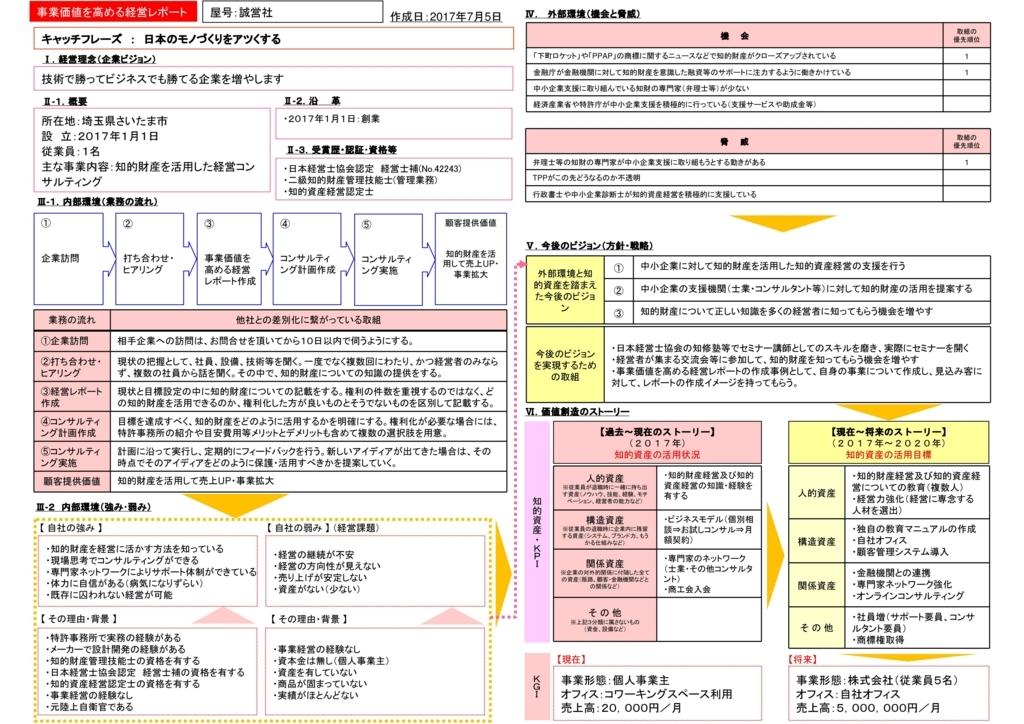 f:id:hiro-roncha:20170727092932j:plain