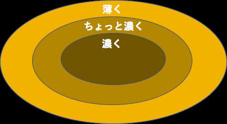 f:id:hiro-secondwork:20190719114034p:plain