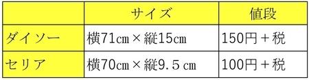 f:id:hiro-secondwork:20191102010603j:plain