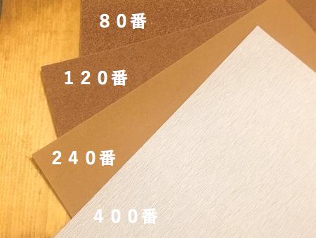 f:id:hiro-secondwork:20191108230029p:plain