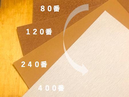 f:id:hiro-secondwork:20191109001947p:plain