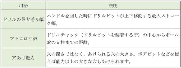 f:id:hiro-secondwork:20191125162704j:plain