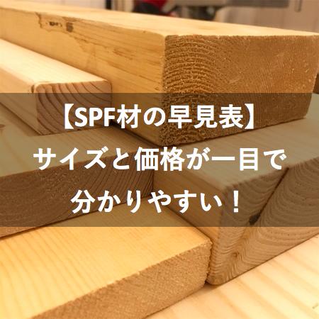 SPF材のサイズ