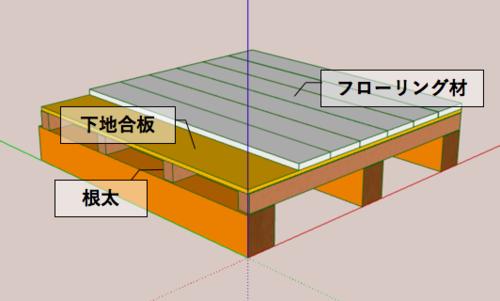 f:id:hiro-secondwork:20200404225602p:plain