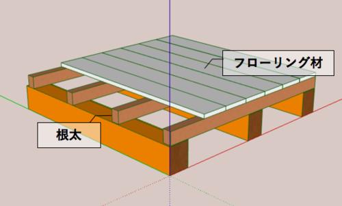 f:id:hiro-secondwork:20200404225614p:plain